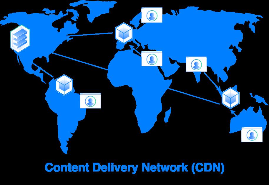CDN là gì, tại sao lại cần cho blog WordPress của bạn?